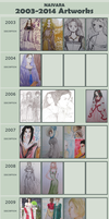 Improvement-Meme  2003 - 2014 by Naivara