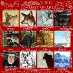 2012 Summary of Art by Falcolf
