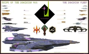 ..::Dominion Ship Chart::.. by XHINZON