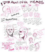 People Heads Tutorial??? by ContradictingCats