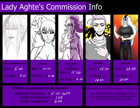 Cheap Commissions: Info by LadyAghte