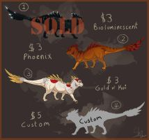 Feathered Dragons [Sale: Now for Points!] by ResidualAdopts