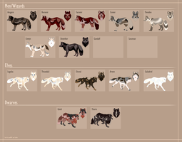 LOTR Wolves - Master List of Designs by Scutterland