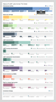 LGBT Rights by Country Infographic by danlev