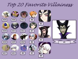 Top 20 Villainess by artdog22