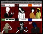 CreepyPasta's Reaction to a confession! by IvyDarkRose