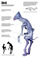 Drii Concept for Orbyss by nemo-ramjet