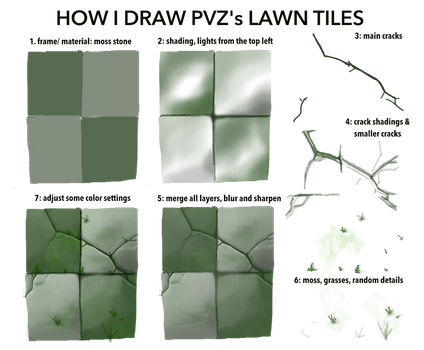 how I draw the lawn tiles by goodpea2