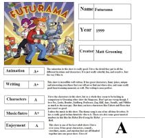 Futurama Report Card by mlp-vs-capcom