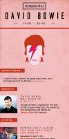 David-Bowie-infographic by Trendographics