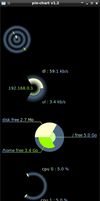 Pie Chart Widget for Conky 3 by wlourf