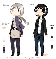 O and S Pixel Ref Sheet lol by Domisea