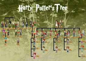 Harry Potter's Tree by Patatus202