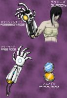 GLaDOS' Desire by FlamedramonX20