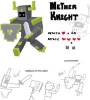 Fake Mob: Nether Knight by Astrix-Phneuman