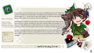 Washington Card by bowlersandtophats