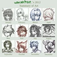 2012 Art Summary by Micheeque