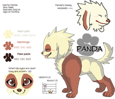 Panda Ref by TotallySpiesFreak