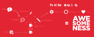 A Designer's Infographic by siddhartharun