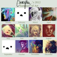 2012 Art Summary by ClumsyKee