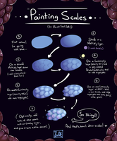 painting scales with Paint Tool SAI by Electrical-Socket