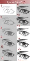 Eye tutorial by PsychoPuffle