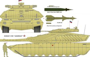 T-135M RUSSIAN MBT by jhastine