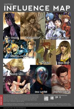 Influence Map Meme once more... by LinaPrime
