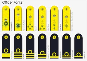 Updated Naval Officer Ranks by Ienkoron