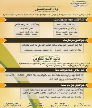 Arabic Educational Means1 by memogr