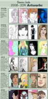Improvement Meme 2008-2014! by Beere-Jade