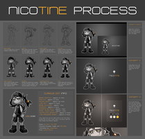 Process: Nicotine by Comraxe