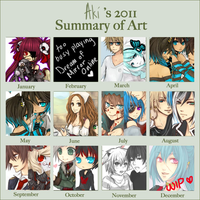 2011 summary by akiicchi