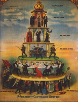 Pyramid of Capitalist System by lucarioaaron