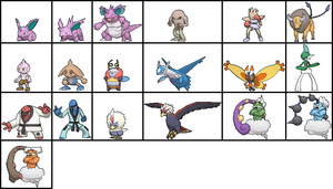 Pokemon That are All Males by ChipmunkRaccoonOz