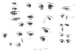 Reference for eyes by Rinoa18