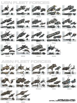 AFF Fleet Forces by strangelet