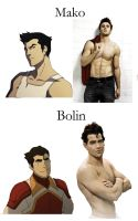 Mako and Bolin. by ex0tique