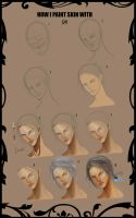 Face tutorial by DayonXVIII
