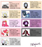 Profile of OCs(Chinese ver) by PvElephant
