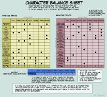 AOI Character Trait Sheet by Bealzabuth