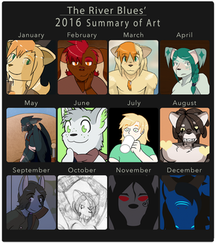 Summary of 2016 by TheRiverBlues