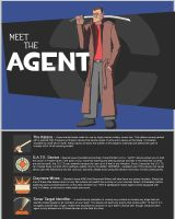 Meet the Agent by Xelioth