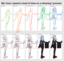 Drawing process by V-lock