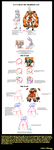 How I draw the Skullgirls way ::Tutorial:: by ButteryFingers