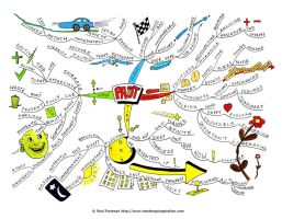 Past Mind Map by Creativeinspiration