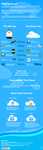 Why Cloud Computing? by serverpoint