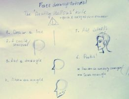 `Deathly Hallows` rule and how I use it by Homopolosatius