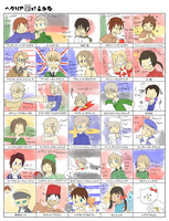APH 30 characters meme by BluesKirby