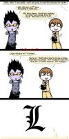 Death Note Cliff Notes P3. by kuroineko